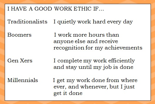 Anna Liotta Generational Speaker I-have-a-good-work-ethic-2-white-background