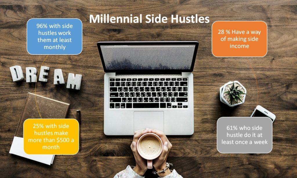 Anna Liotta Generational Speaker Side-hustle-linkedin-1024x615