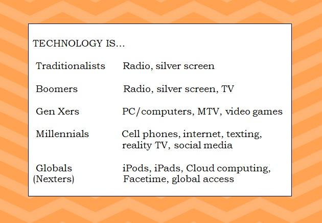 Anna Liotta Generational Speaker Tech-addiction-final